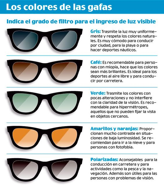 dc39af826e Lentes de color rojo: Aumentan el contraste y relajan al ojo. Haciéndolas  más confortables para usos prolongados. Reducen el deslumbramiento y la  fatiga ...
